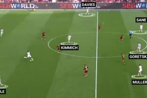 Mágnestábla: Leverkusen-Bayern taktikai elemzés